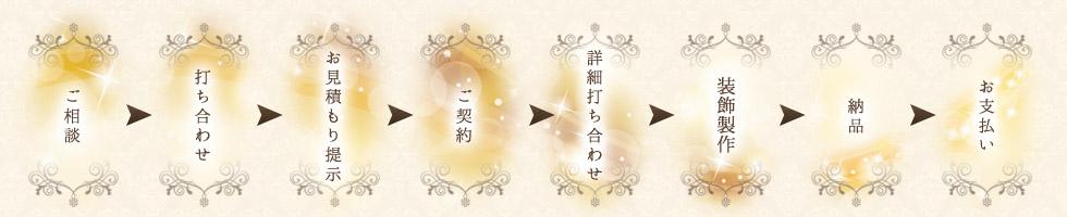 decoration_flow